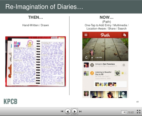 Re-Imagination of Diaries